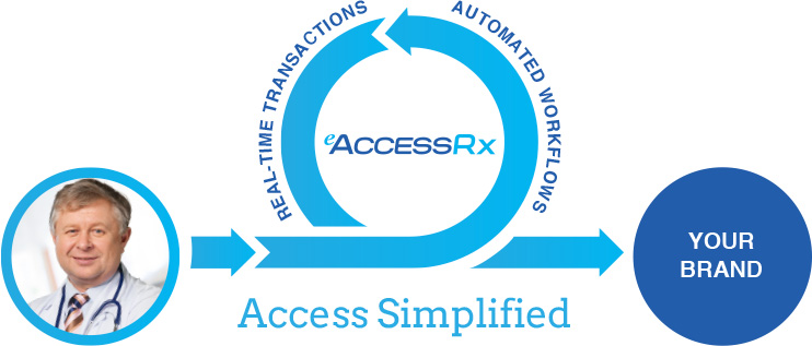 eaccessrxfullimage